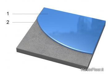 Pavimenti in resina Antipolvere - Resin Floor srl